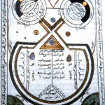 Medicine in Islam Figure 5