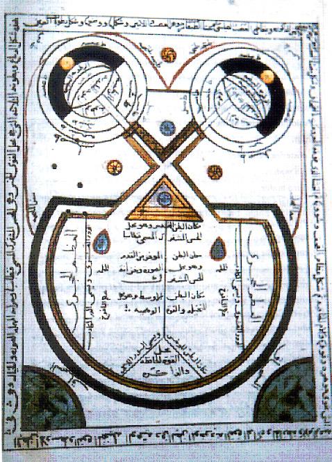 Medicine in Islam Figure 5